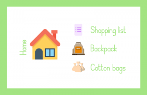 Prepare shopping list and cotton bags
